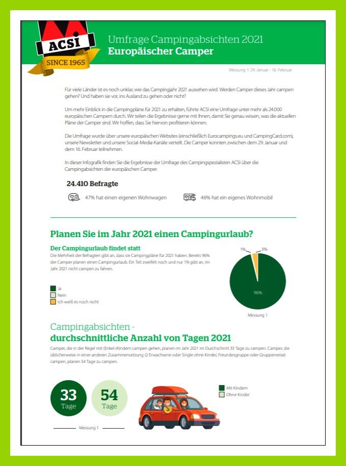 ACSI-Umfrage 2021 - Europa Seite 1 (Grafik: ACSI)