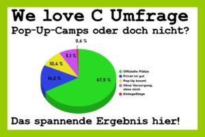 We-love-C will es wissen: Wie halten es die Caravaner mit Pop-Up-Camps? (Grafik: tom/dkf)