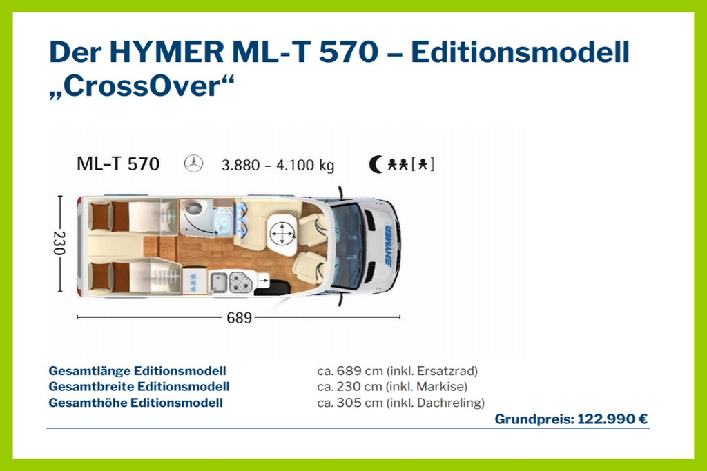 Der Grundriss des Hymer bietet Platz für komfortables Reisen weltweit auf jedem Terrain. (Grafik: Hymer)
