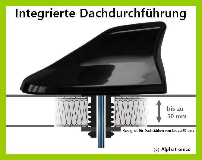 Einfache Aufdachmontage: Die integrierte Dachdurchführung von Alphatronics. (Grafik: Alphatronics)